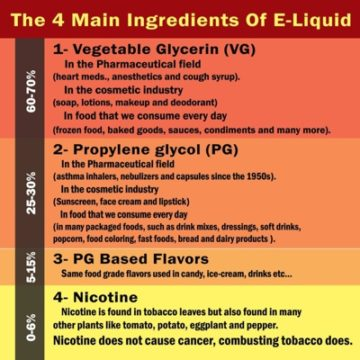 eliquid-ingredients